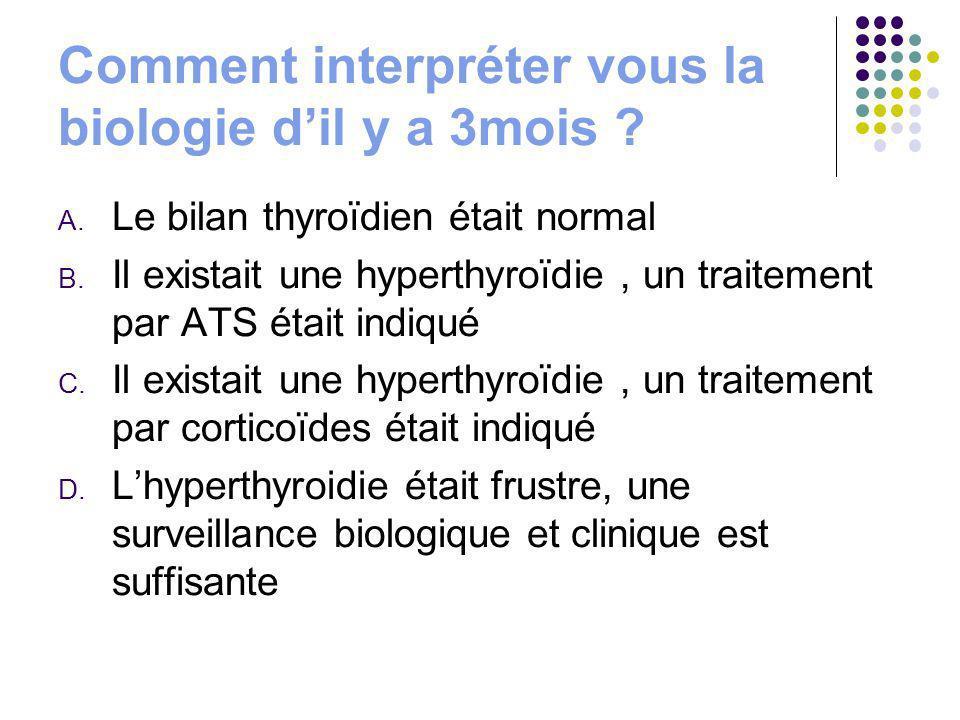A. Le bilan thyroïdien était normal B. Il existait une hyperthyroïdie, un traitement par ATS était indiqué C. Il existait une hyperthyroïdie, un trait