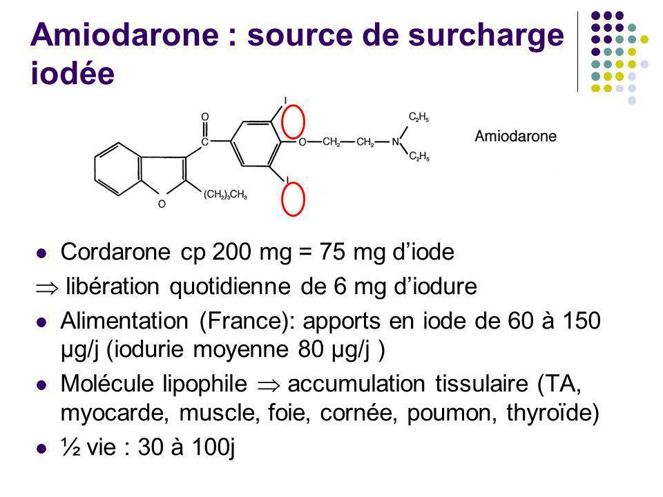 Amiodarone : source de surcharge iodée Cordarone cp 200 mg = 75 mg diode libération quotidienne de 6 mg diodure Alimentation (France): apports en iode
