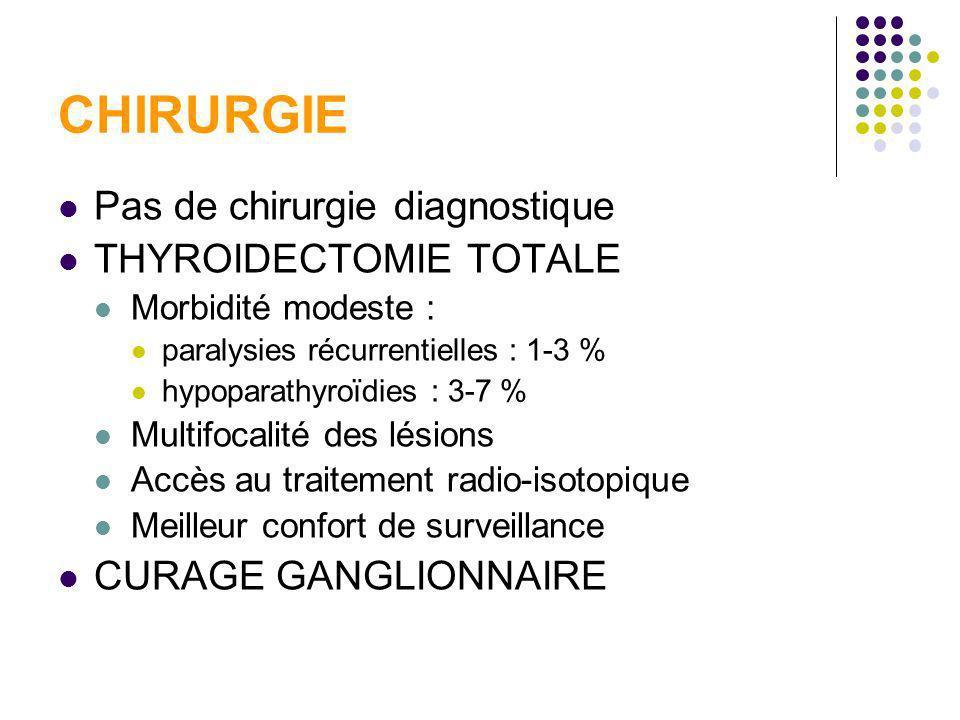CHIRURGIE Pas de chirurgie diagnostique THYROIDECTOMIE TOTALE Morbidité modeste : paralysies récurrentielles : 1-3 % hypoparathyroïdies : 3-7 % Multif