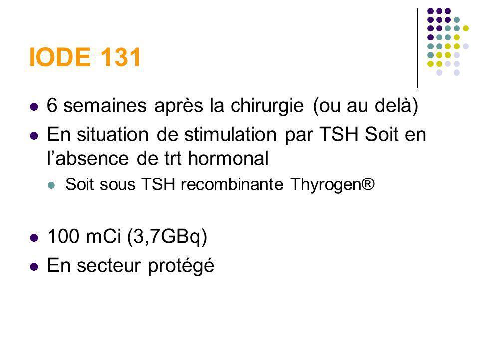 IODE 131 6 semaines après la chirurgie (ou au delà) En situation de stimulation par TSH Soit en labsence de trt hormonal Soit sous TSH recombinante Th