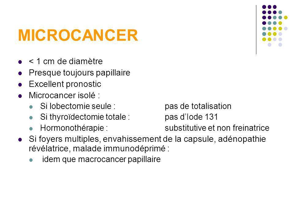 MICROCANCER < 1 cm de diamètre Presque toujours papillaire Excellent pronostic Microcancer isolé : Si lobectomie seule : pas de totalisation Si thyroï