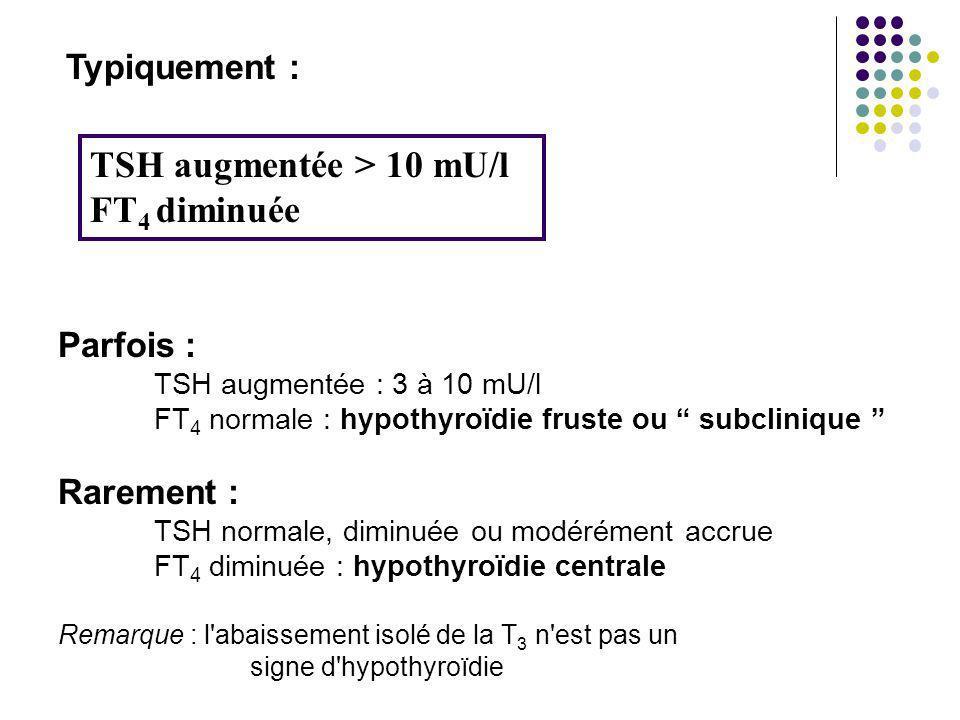Parfois : TSH augmentée : 3 à 10 mU/l FT 4 normale : hypothyroïdie fruste ou subclinique Rarement : TSH normale, diminuée ou modérément accrue FT 4 di