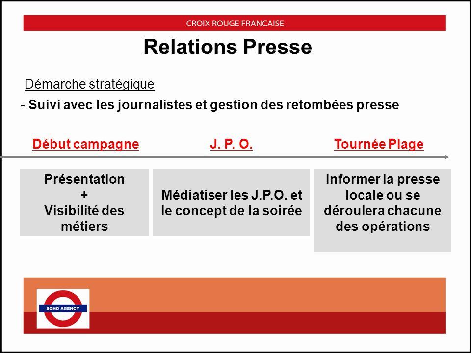 - Suivi avec les journalistes et gestion des retombées presse Présentation + Visibilité des métiers Début campagne Médiatiser les J.P.O. et le concept