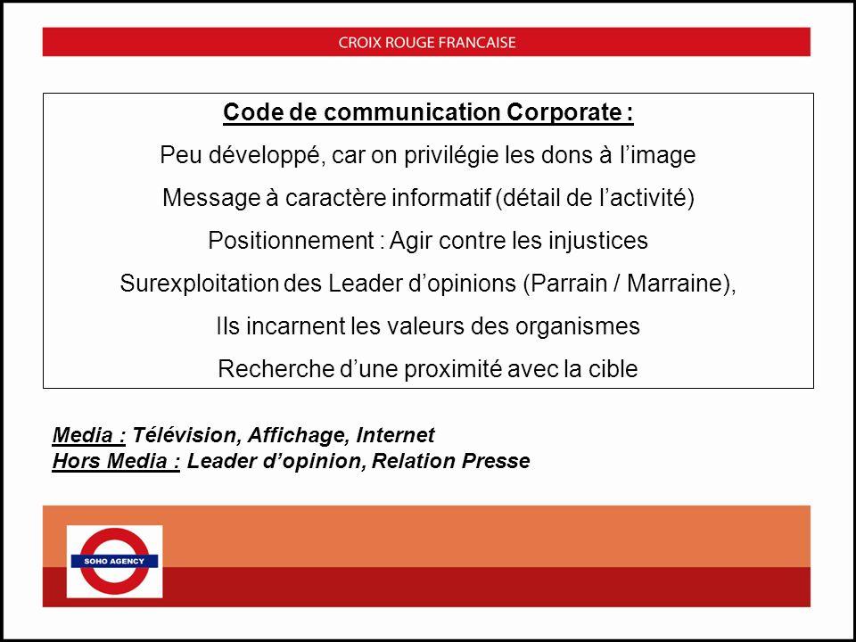 Code de communication Corporate : Peu développé, car on privilégie les dons à limage Message à caractère informatif (détail de lactivité) Positionneme