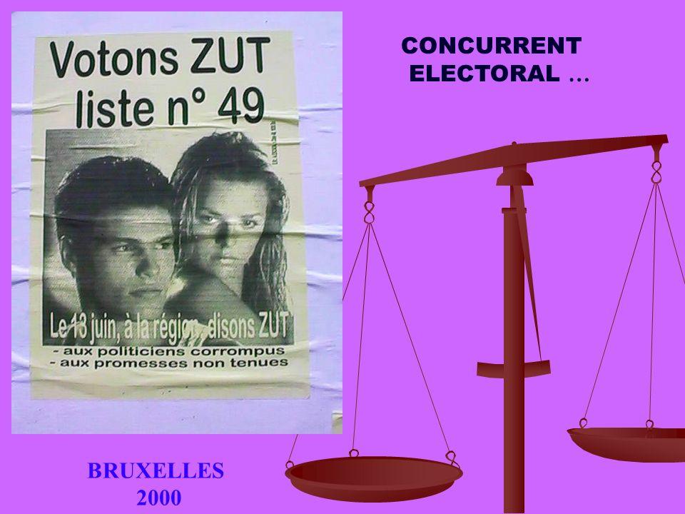 BRUXELLES 2000 LISTE ELECTORALE EN BELGIQUE