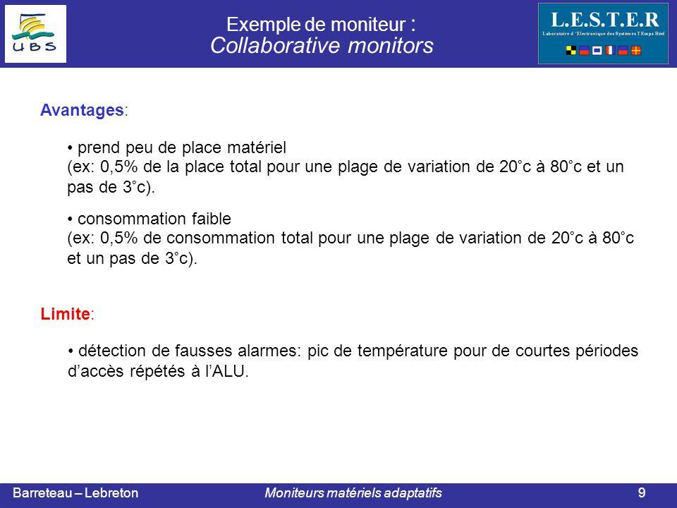 Barreteau – Lebreton Moniteurs matériels adaptatifs Avantages: prend peu de place matériel (ex: 0,5% de la place total pour une plage de variation de 20°c à 80°c et un pas de 3°c).