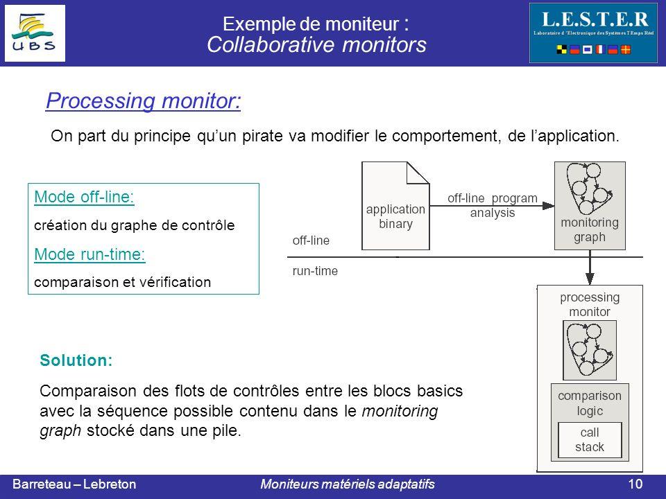 Barreteau – Lebreton Moniteurs matériels adaptatifs Solution: Comparaison des flots de contrôles entre les blocs basics avec la séquence possible contenu dans le monitoring graph stocké dans une pile.