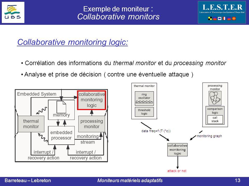 Barreteau – Lebreton Moniteurs matériels adaptatifs Corrélation des informations du thermal monitor et du processing monitor Analyse et prise de décision ( contre une éventuelle attaque ) Collaborative monitoring logic: 13 Exemple de moniteur : Collaborative monitors