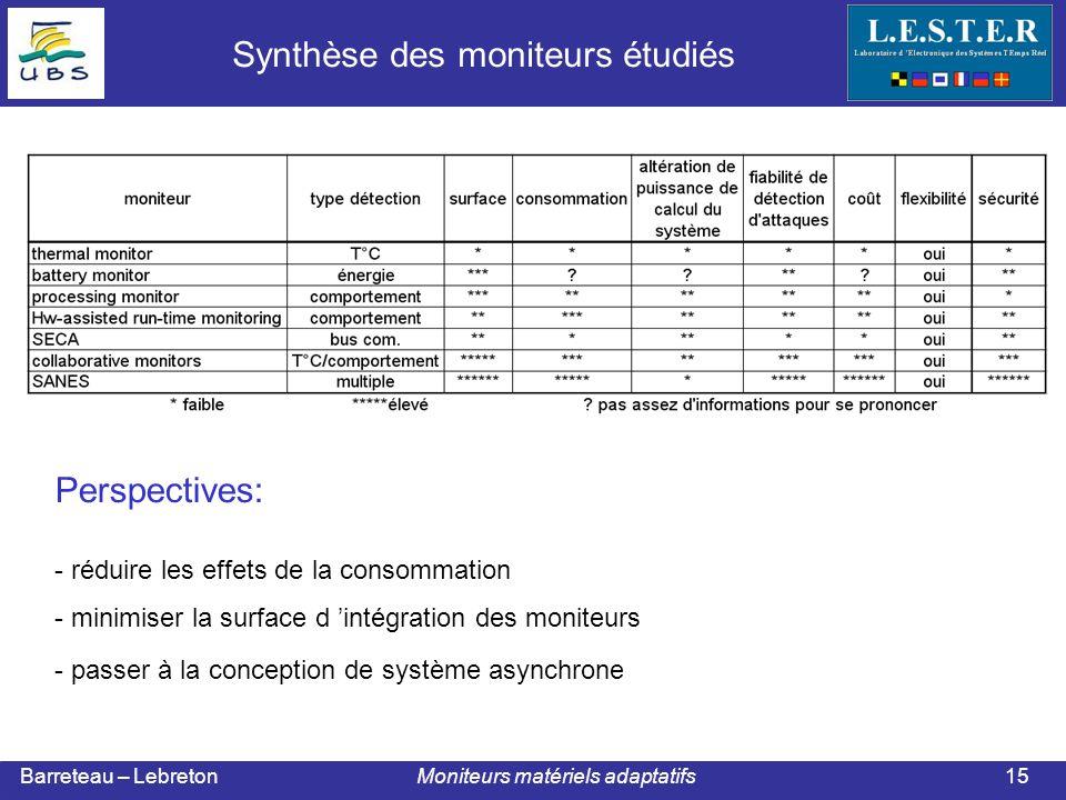 Barreteau – Lebreton Moniteurs matériels adaptatifs Synthèse des moniteurs étudiés 15 Perspectives: - réduire les effets de la consommation - minimiser la surface d intégration des moniteurs - passer à la conception de système asynchrone