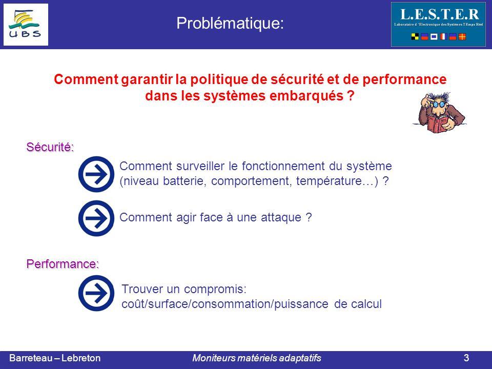 Barreteau – Lebreton Moniteurs matériels adaptatifs Problématique: Comment garantir la politique de sécurité et de performance dans les systèmes embarqués .