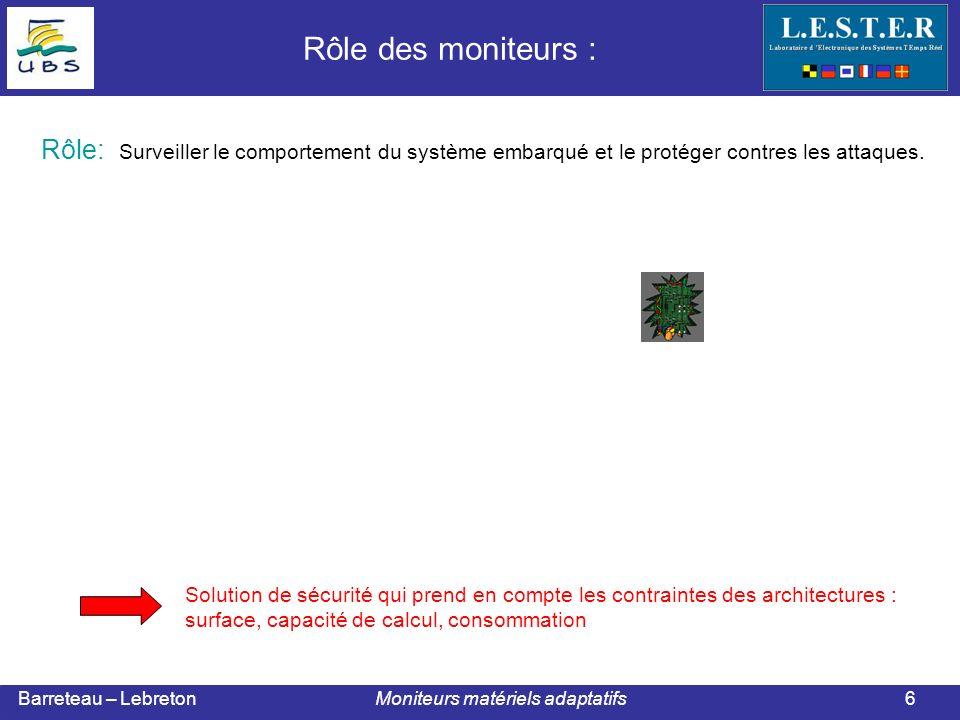 Barreteau – Lebreton Moniteurs matériels adaptatifs6 Rôle des moniteurs : Rôle: Surveiller le comportement du système embarqué et le protéger contres les attaques.