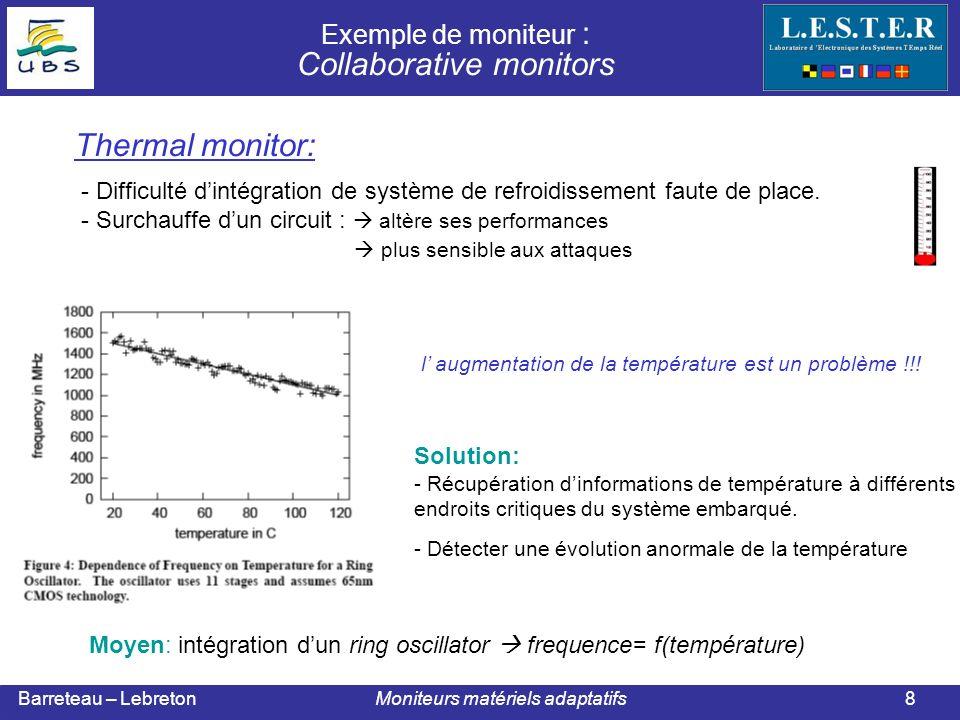 Barreteau – Lebreton Moniteurs matériels adaptatifs Thermal monitor: Solution: - Récupération dinformations de température à différents endroits critiques du système embarqué.