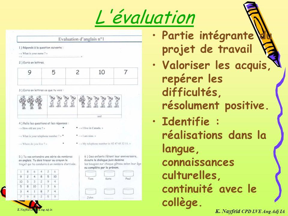 L'évaluation Partie intégrante du projet de travail Valoriser les acquis, repérer les difficultés, résolument positive. Identifie : réalisations dans