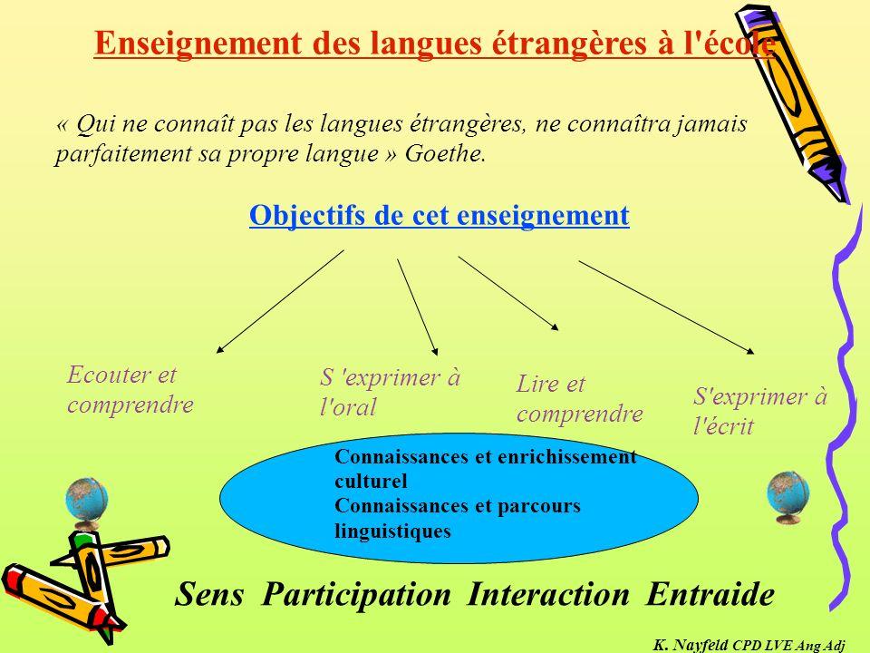 Enseignement des langues étrangères à l'école « Qui ne connaît pas les langues étrangères, ne connaîtra jamais parfaitement sa propre langue » Goethe.