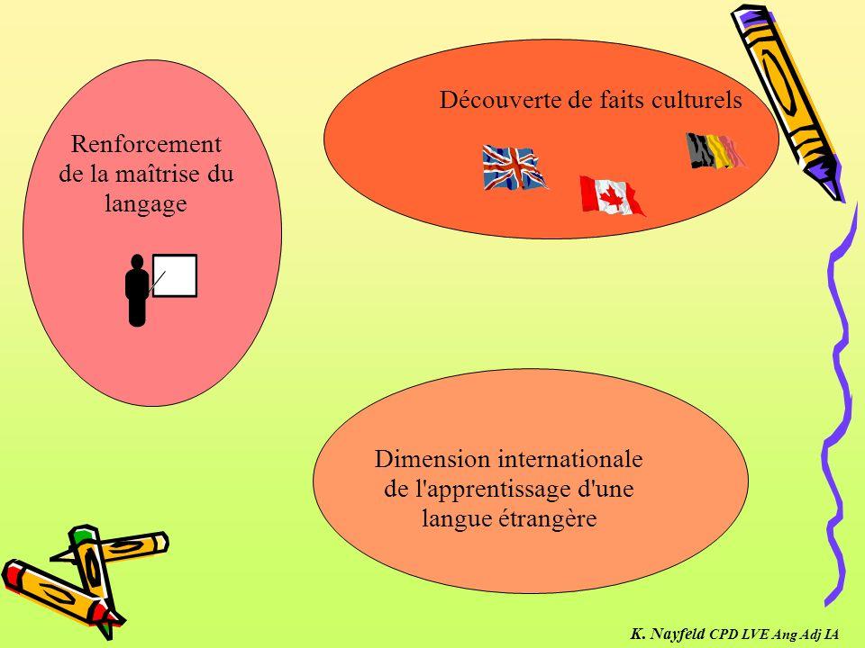 Renforcement de la maîtrise du langage Découverte de faits culturels Dimension internationale de l'apprentissage d'une langue étrangère K. Nayfeld CPD