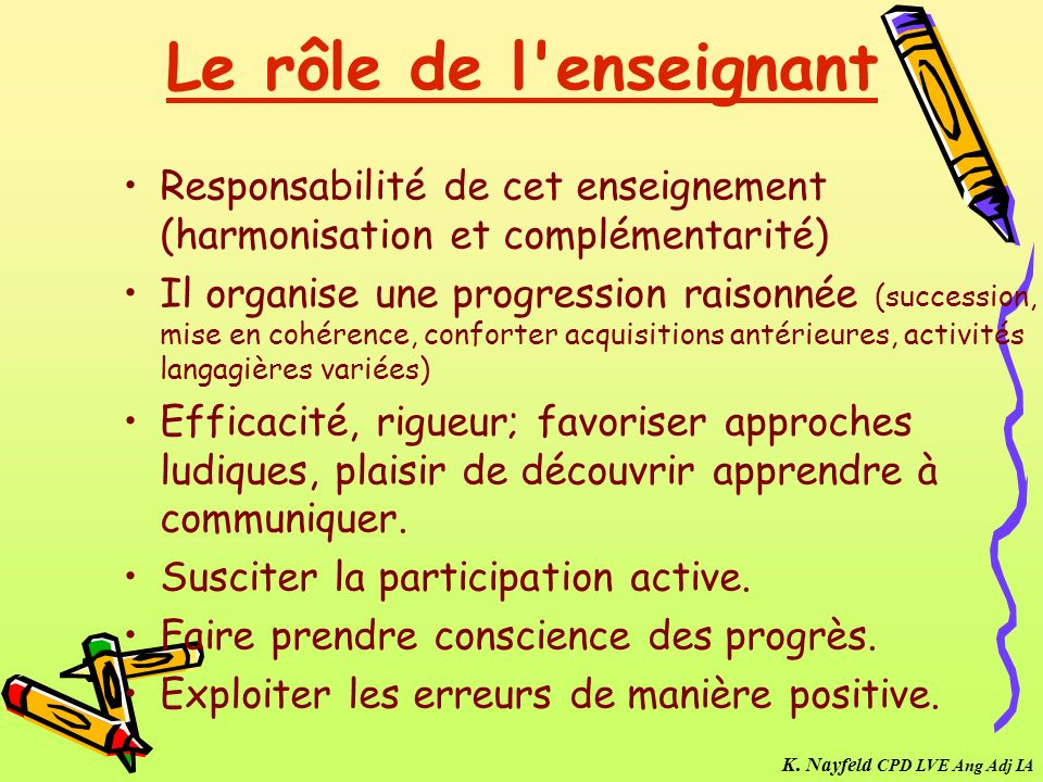 Le rôle de l'enseignant Responsabilité de cet enseignement (harmonisation et complémentarité) Il organise une progression raisonnée (succession, mise