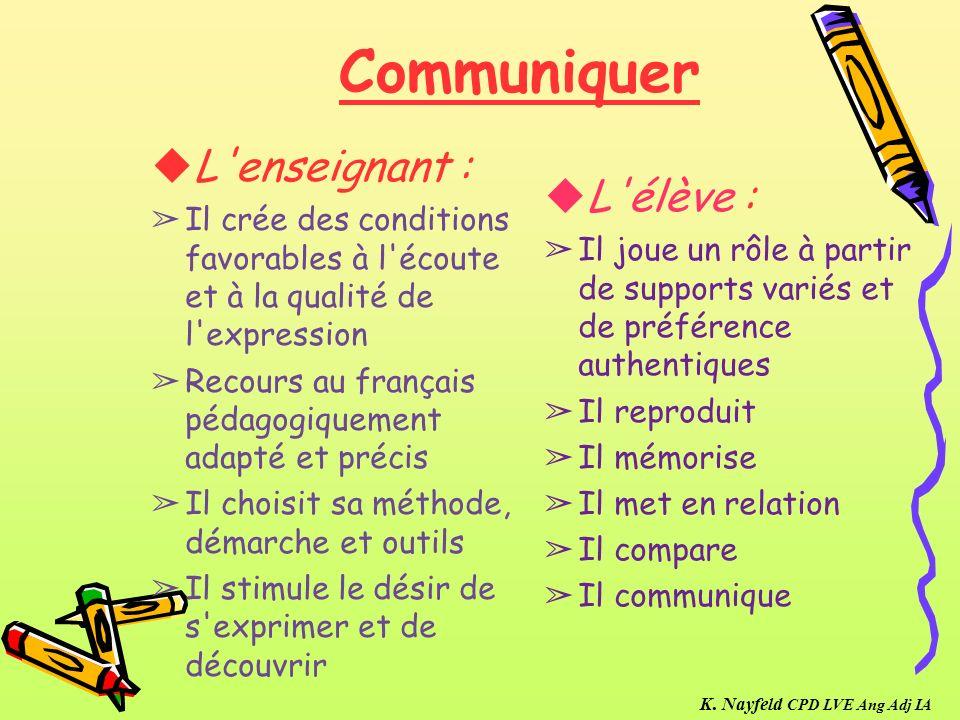 Communiquer L'enseignant : Il crée des conditions favorables à l'écoute et à la qualité de l'expression Recours au français pédagogiquement adapté et