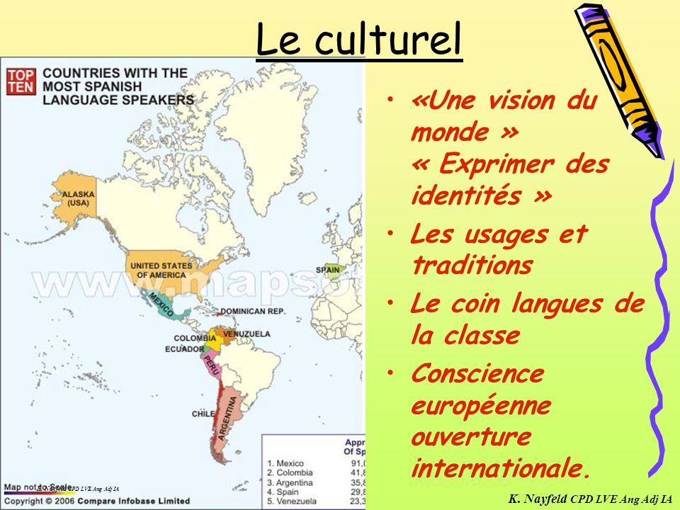 Le culturel «Une vision du monde » « Exprimer des identités » Les usages et traditions Le coin langues de la classe Conscience européenne ouverture in