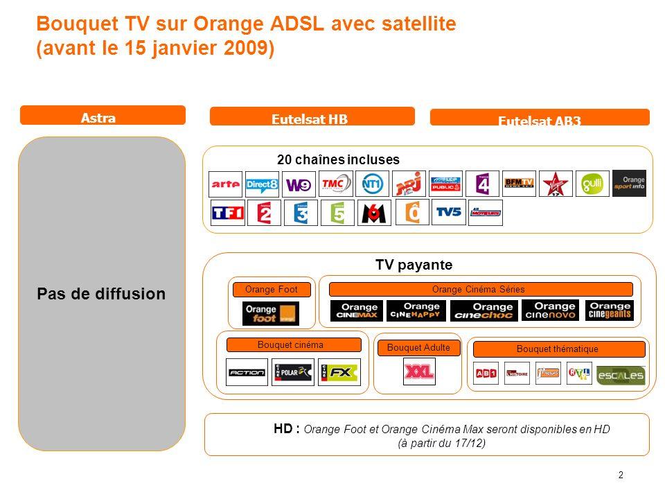 2 Bouquet TV sur Orange ADSL avec satellite (avant le 15 janvier 2009) Bouquet Adulte Bouquet thématique Bouquet cinéma Astra Eutelsat HB Eutelsat AB3