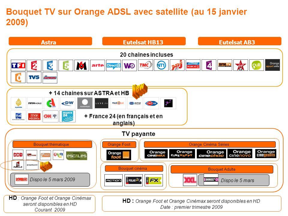 3 Bouquet TV sur Orange ADSL avec satellite (au 15 janvier 2009) Bouquet Adulte Bouquet thématique Bouquet cinéma Astra Eutelsat HB13 Eutelsat AB3 20