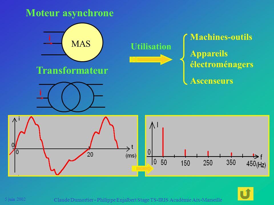 5 juin 2002 Claude Dumortier - Philippe Enjalbert Stage TS-IRIS Académie Aix-Marseille Alimentation à découpage : redresseur monophasé à diodes avec f