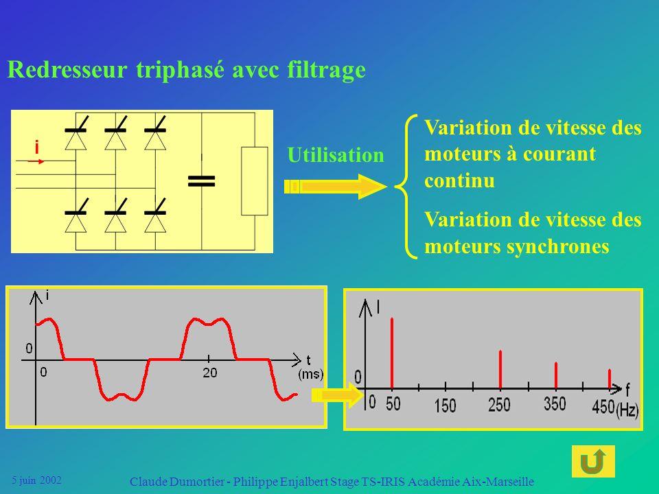 5 juin 2002 Claude Dumortier - Philippe Enjalbert Stage TS-IRIS Académie Aix-Marseille Moteur asynchrone Transformateur Utilisation Machines-outils Ap