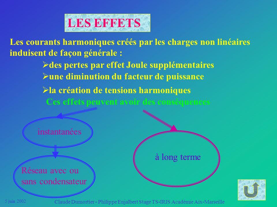 5 juin 2002 Claude Dumortier - Philippe Enjalbert Stage TS-IRIS Académie Aix-Marseille Redresseur triphasé avec filtrage Variation de vitesse des mote