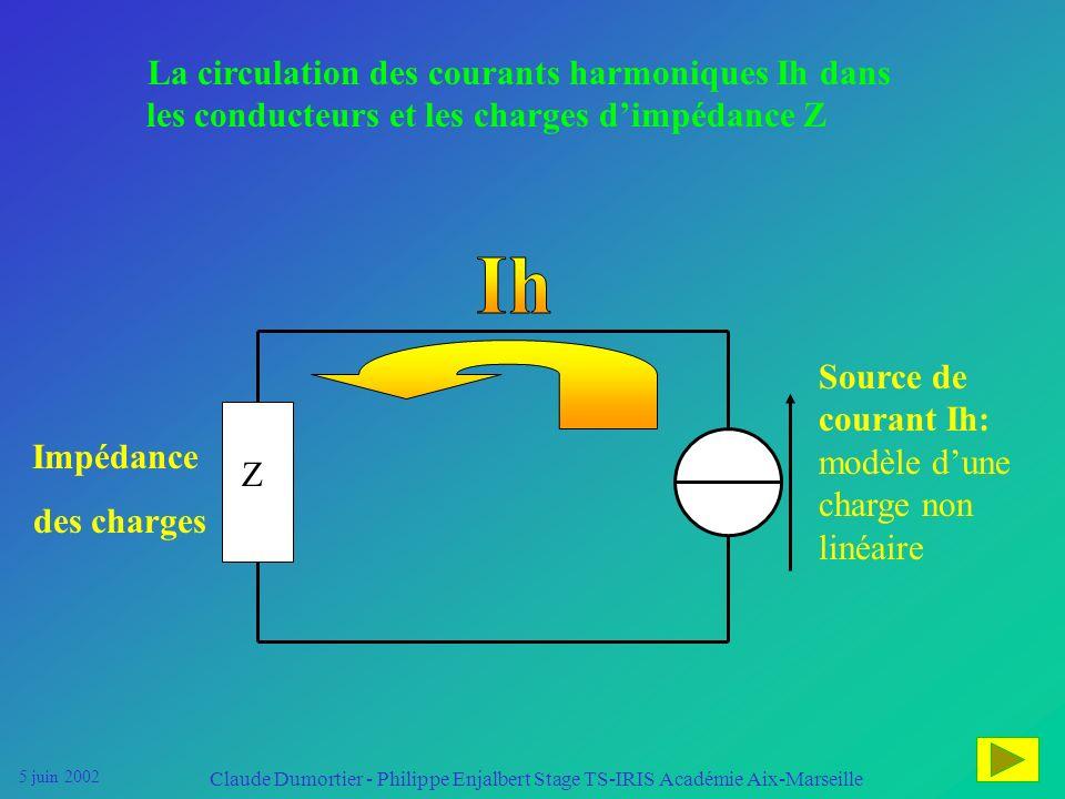 5 juin 2002 Claude Dumortier - Philippe Enjalbert Stage TS-IRIS Académie Aix-Marseille LES EFFETS instantanées à long terme des pertes par effet Joule