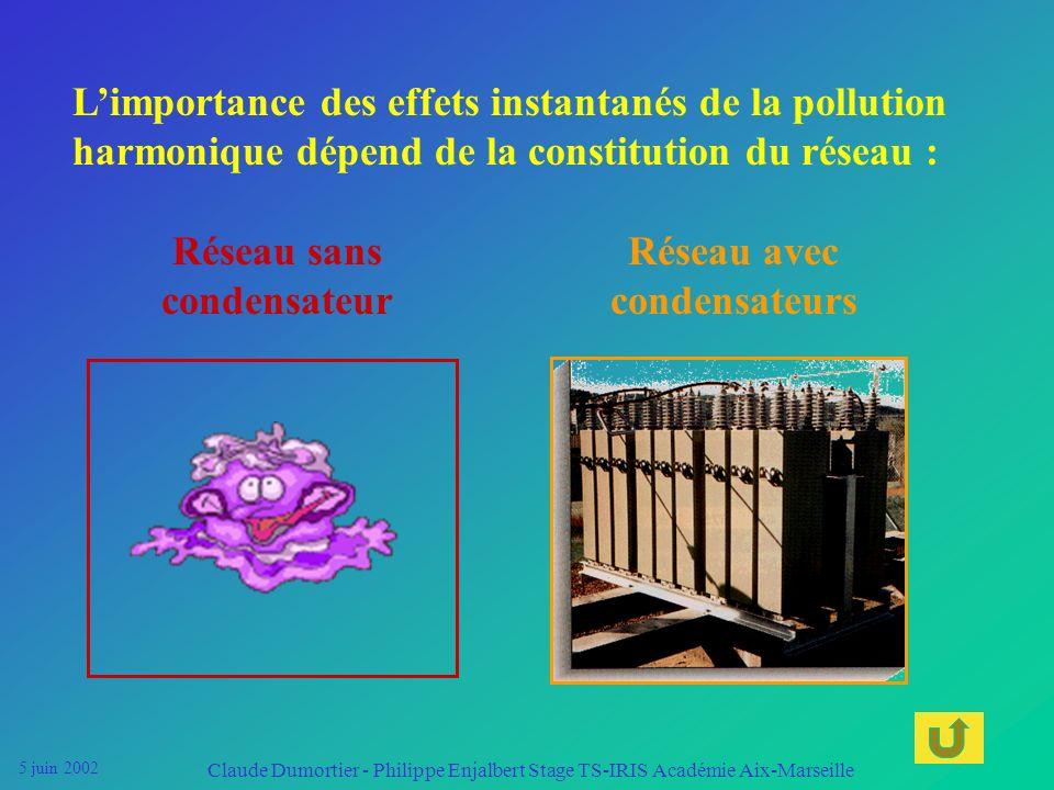 5 juin 2002 Claude Dumortier - Philippe Enjalbert Stage TS-IRIS Académie Aix-Marseille Les courants harmoniques créés par les charges non linéaires in