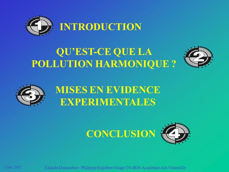 5 juin 2002 Claude Dumortier - Philippe Enjalbert Stage TS-IRIS Académie Aix-Marseille LA POLLUTION HARMONIQUE BASSE FREQUENCE