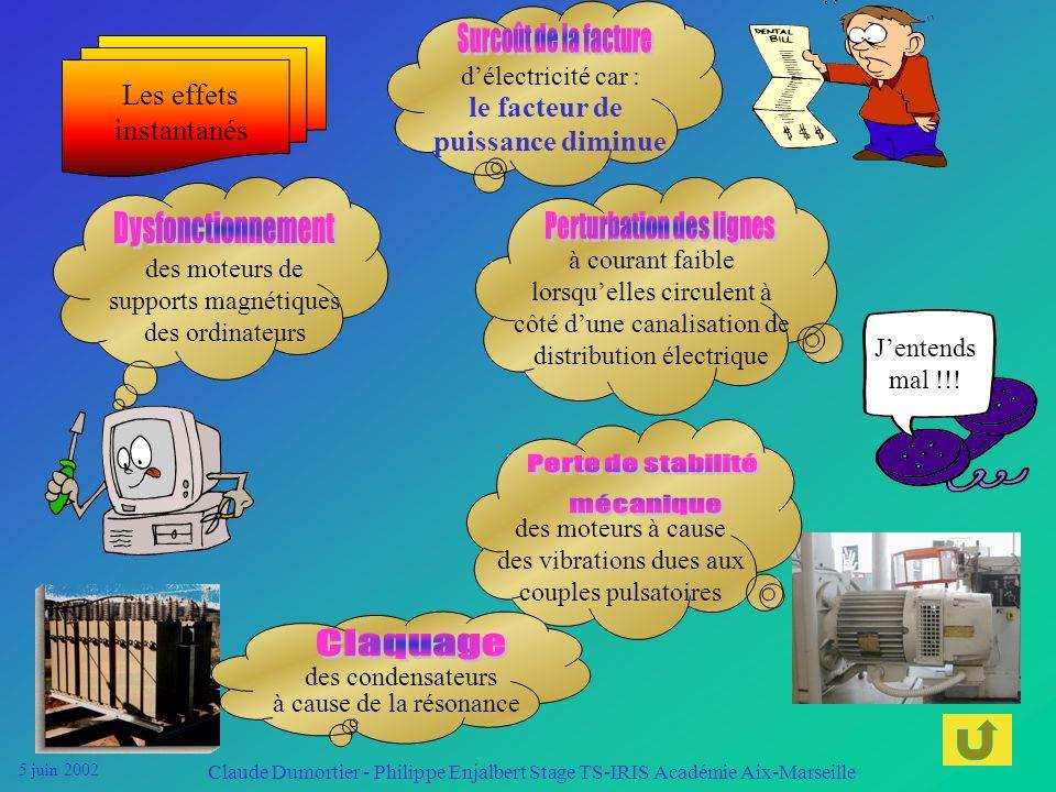 5 juin 2002 Claude Dumortier - Philippe Enjalbert Stage TS-IRIS Académie Aix-Marseille Cette surtension harmonique peut engendrer des courants harmoni