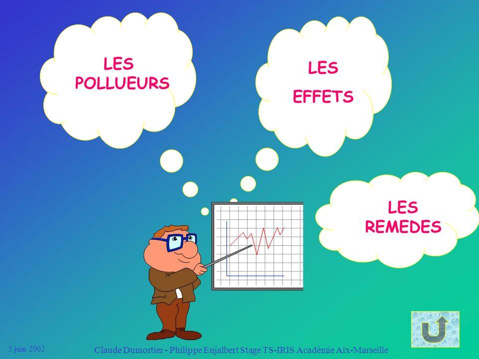 5 juin 2002 Claude Dumortier - Philippe Enjalbert Stage TS-IRIS Académie Aix-Marseille INTRODUCTION QUEST-CE QUE LA POLLUTION HARMONIQUE ? MISES EN EV
