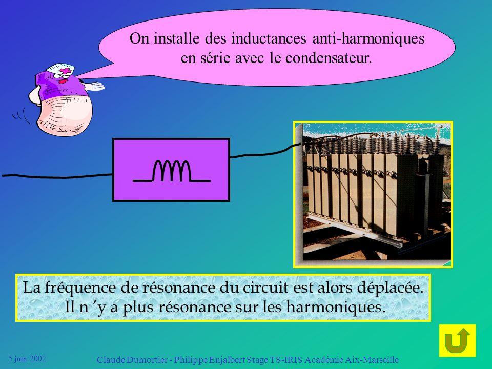 5 juin 2002 Claude Dumortier - Philippe Enjalbert Stage TS-IRIS Académie Aix-Marseille Le but est de protéger les condensateurs installés sur le résea