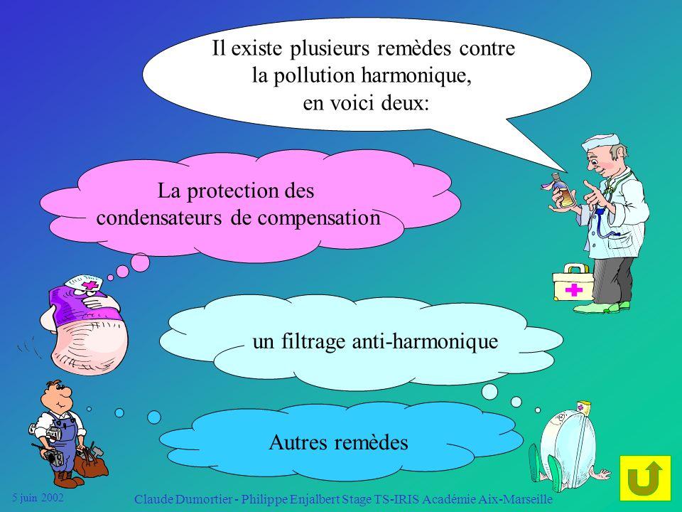 5 juin 2002 Claude Dumortier - Philippe Enjalbert Stage TS-IRIS Académie Aix-Marseille On installe des inductances anti-harmoniques en série avec le c