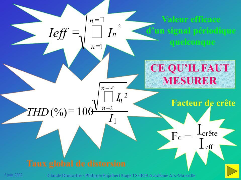 5 juin 2002 Claude Dumortier - Philippe Enjalbert Stage TS-IRIS Académie Aix-Marseille Le Contrat Emeraude Fixe lémission de courants harmoniques dans