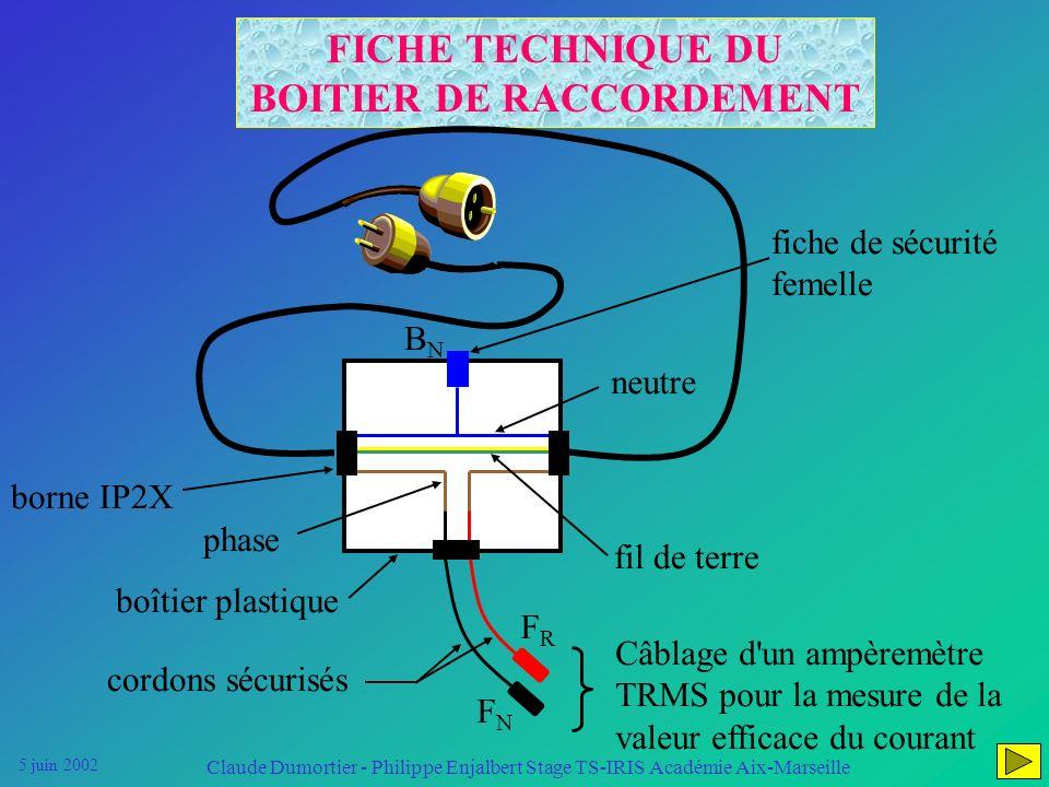 5 juin 2002 Claude Dumortier - Philippe Enjalbert Stage TS-IRIS Académie Aix-Marseille Acquisition informatisée MATERIEL NECESSAIRE Pince harmonique B