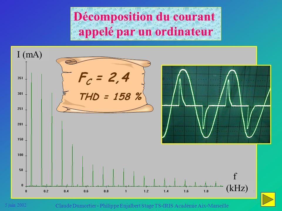5 juin 2002 Claude Dumortier - Philippe Enjalbert Stage TS-IRIS Académie Aix-Marseille FICHE TECHNIQUE DU BOITIER DE RACCORDEMENT neutre fil de terre