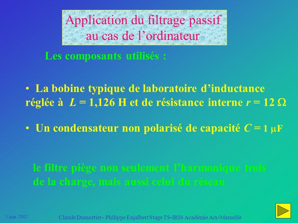 5 juin 2002 Claude Dumortier - Philippe Enjalbert Stage TS-IRIS Académie Aix-Marseille Comparaison de la pollution créée par différents matériels ordi