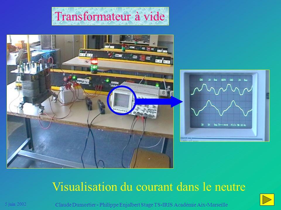 5 juin 2002 Claude Dumortier - Philippe Enjalbert Stage TS-IRIS Académie Aix-Marseille La bobine typique de laboratoire dinductance réglée à L = 1,126