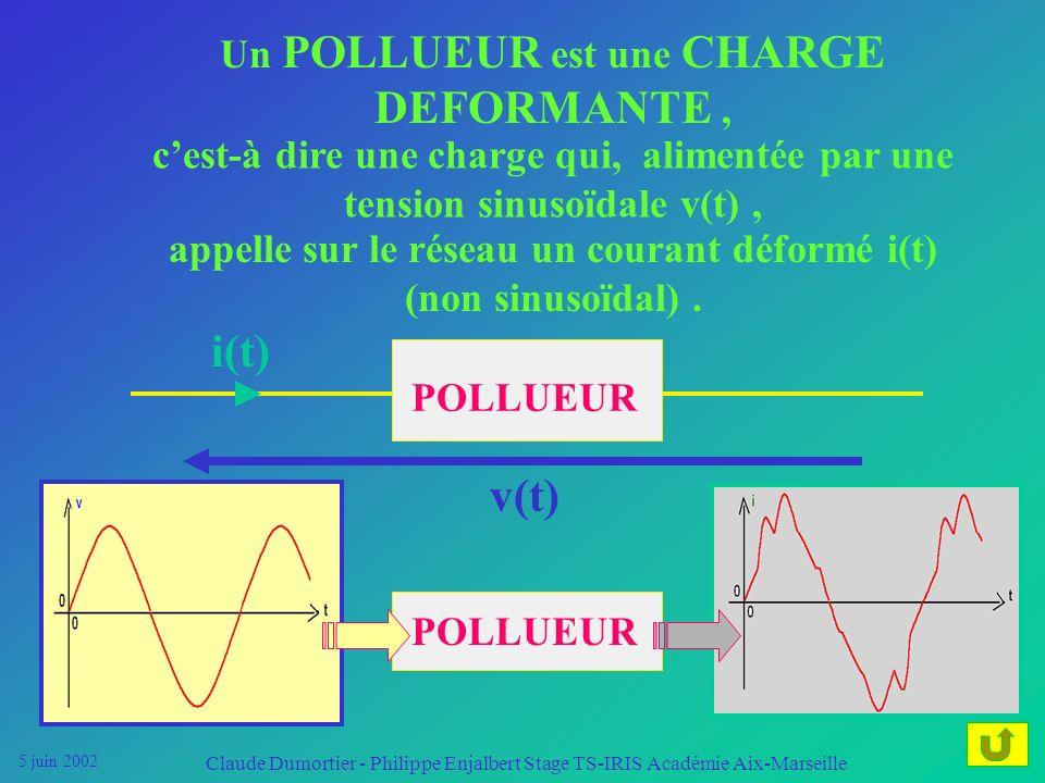 5 juin 2002 Claude Dumortier - Philippe Enjalbert Stage TS-IRIS Académie Aix-Marseille LES POLLUEURS En quoi consiste la pollution harmonique? Quels s