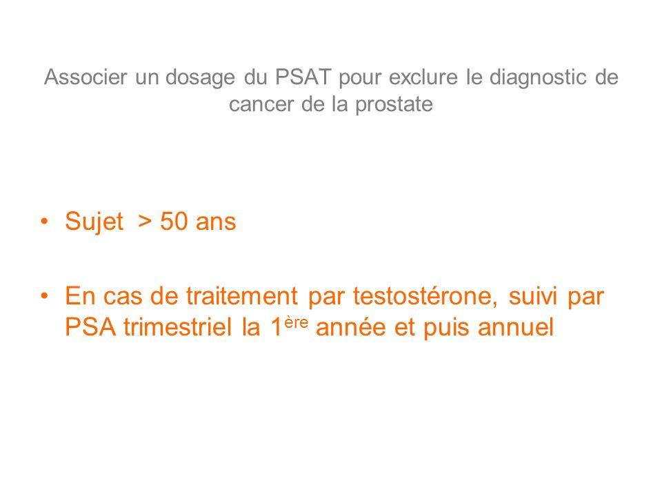 Associer un dosage du PSAT pour exclure le diagnostic de cancer de la prostate Sujet > 50 ans En cas de traitement par testostérone, suivi par PSA tri