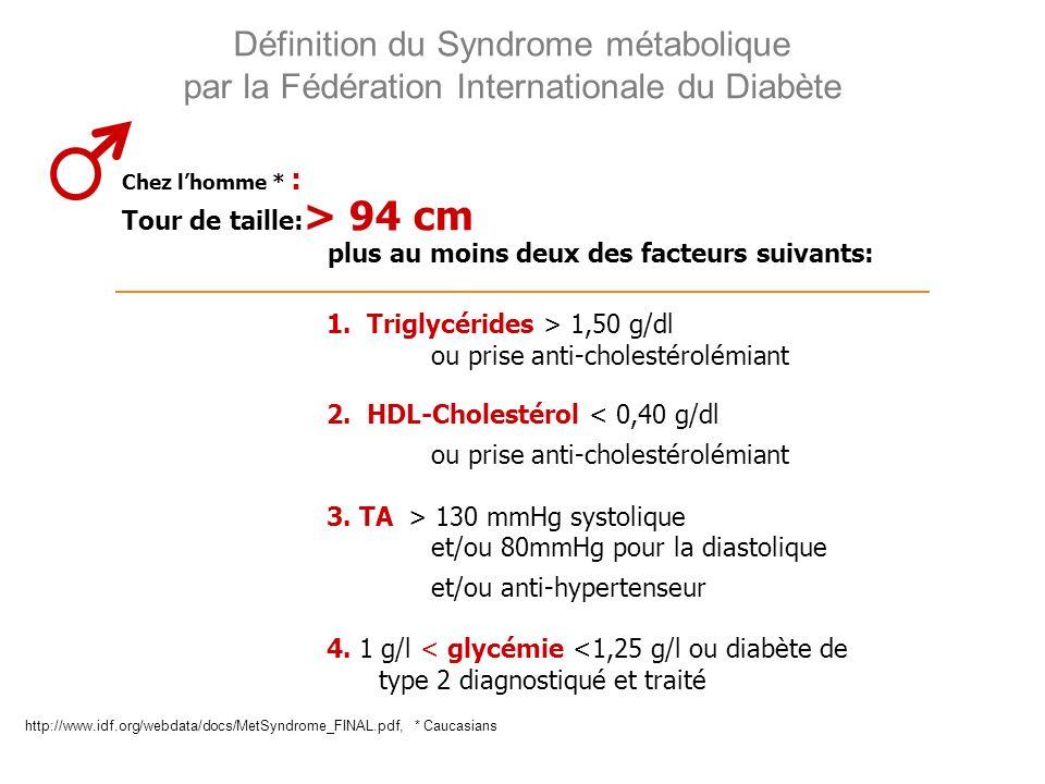 Définition du Syndrome métabolique par la Fédération Internationale du Diabète http://www.idf.org/webdata/docs/MetSyndrome_FINAL.pdf, * Caucasians Tou