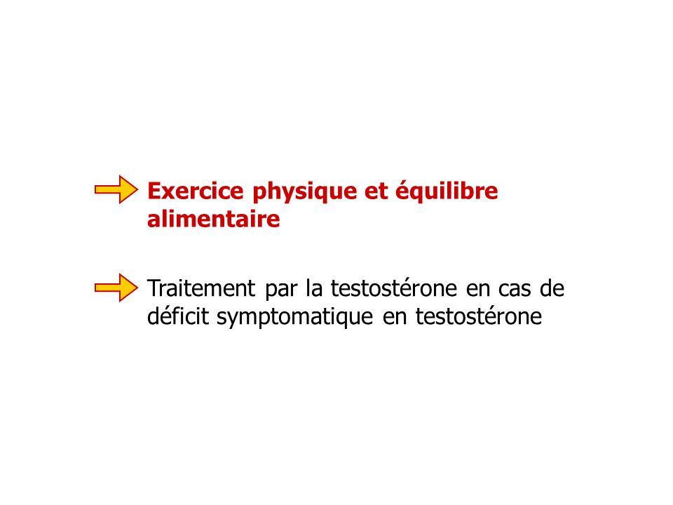 Exercice physique et équilibre alimentaire Traitement par la testostérone en cas de déficit symptomatique en testostérone