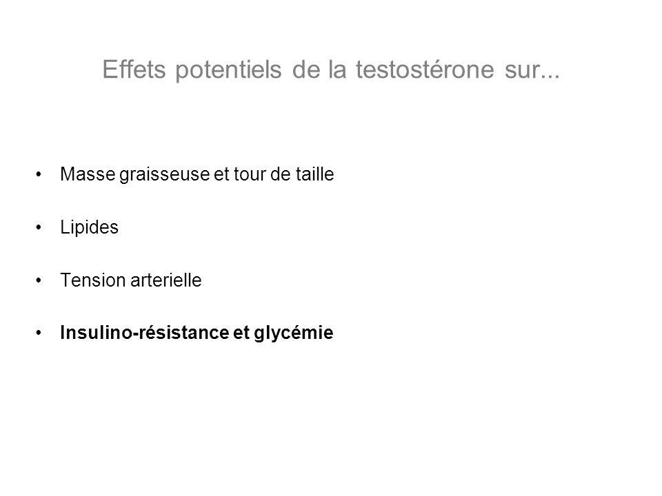 Effets potentiels de la testostérone sur... Masse graisseuse et tour de taille Lipides Tension arterielle Insulino-résistance et glycémie