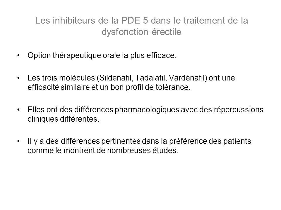 Les inhibiteurs de la PDE 5 dans le traitement de la dysfonction érectile Option thérapeutique orale la plus efficace. Les trois molécules (Sildenafil