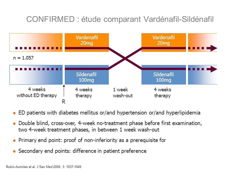 CONFIRMED : étude comparant Vardénafil-Sildénafil Rubio-Aurioles et al. J Sex Med 2006; 3: 1037-1049 4 weeks therapy 4 weeks therapy 1 week wash-out V