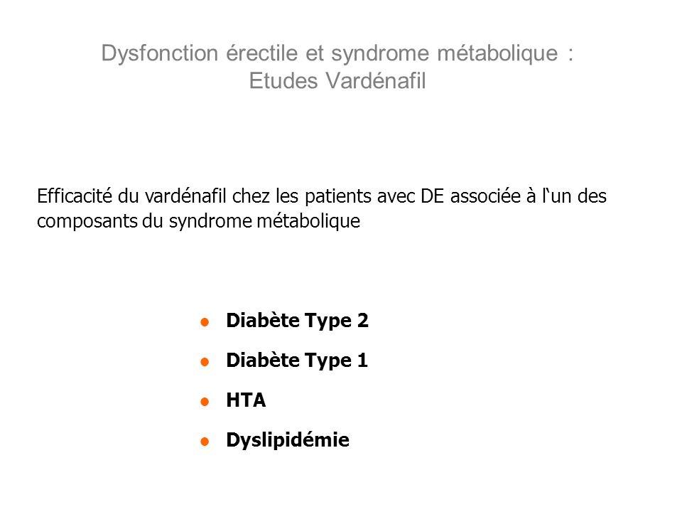 Dysfonction érectile et syndrome métabolique : Etudes Vardénafil Efficacité du vardénafil chez les patients avec DE associée à lun des composants du s