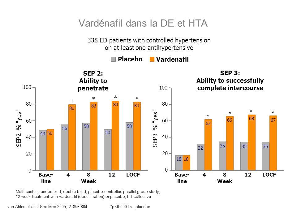 Vardénafil dans la DE et HTA van Ahlen et al. J Sex Med 2005; 2: 856-864*p<0.0001 vs placebo 338 ED patients with controlled hypertension on at least