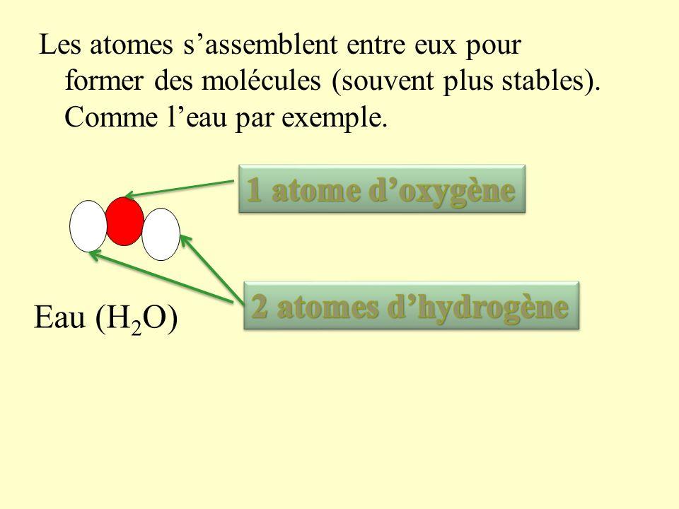 III) Lhistoire de lélectron.1) Que sait on de la matière .
