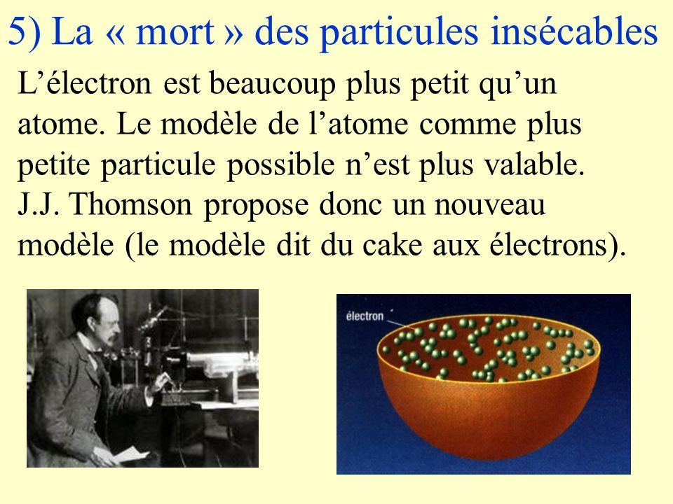 4) La « Naissance » des électrons En 1895, Le physicien français J.